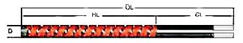 Нагреватель КЭН тип SDR