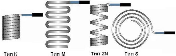 типы спиральных нагревателей
