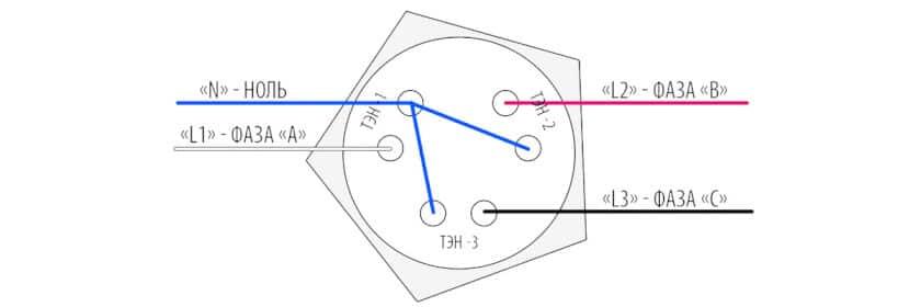 Подключение тэнов по схеме звезда для электрокотла